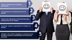 ¿Cómo afrontar el teletrabajo desde la inteligencia emocional? - Formación Smart