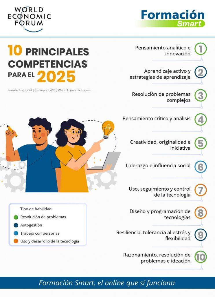 Conoce las 10 competencias más demandadas para 2025 - Formación Smart
